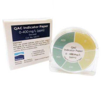 QAC Indicator Paper