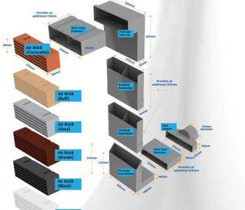 Underfloor Ventilator System